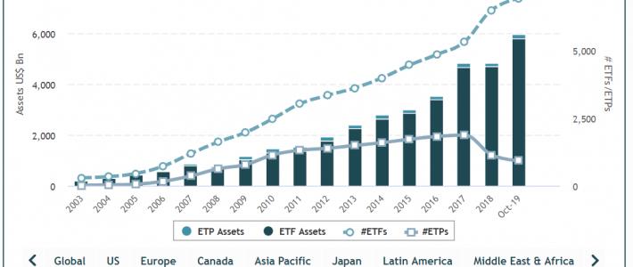 指數股票型基金(ETFs) x ETF泡沫之說